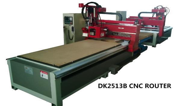 DK2513B